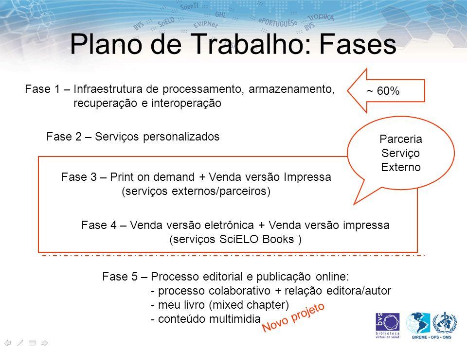 Plano de Trabalho: Fases Fase 1 – Infraestrutura de processamento, armazenamento, recuperação e interoperação Fase 2 – Serviços personalizados Fase 3
