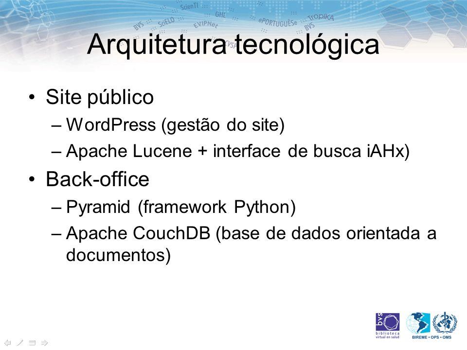 Arquitetura tecnológica Site público –WordPress (gestão do site) –Apache Lucene + interface de busca iAHx) Back-office –Pyramid (framework Python) –Ap