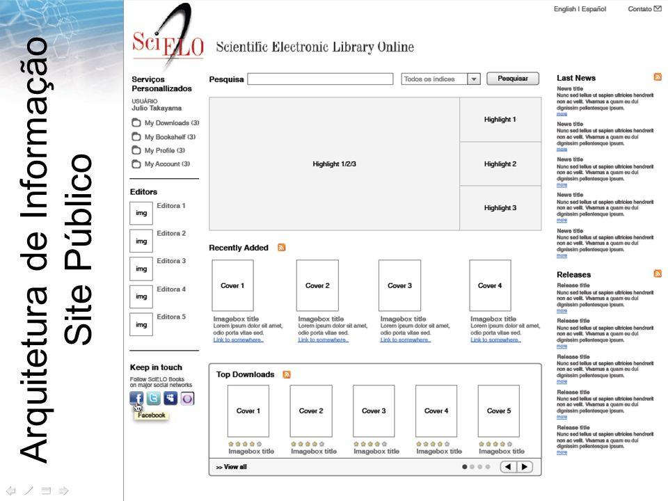 Arquitetura de Informação Site Público