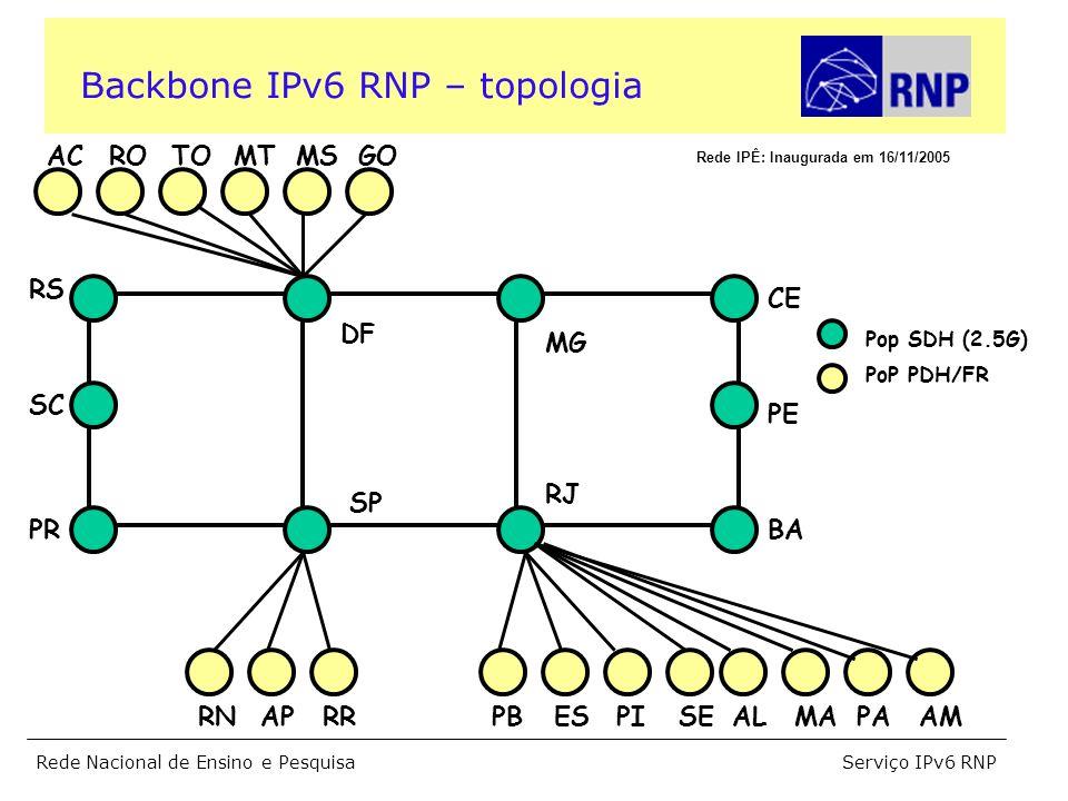 Serviço IPv6 RNPRede Nacional de Ensino e Pesquisa Rede IPÊ: Inaugurada em 16/11/2005 Backbone IPv6 RNP – topologia