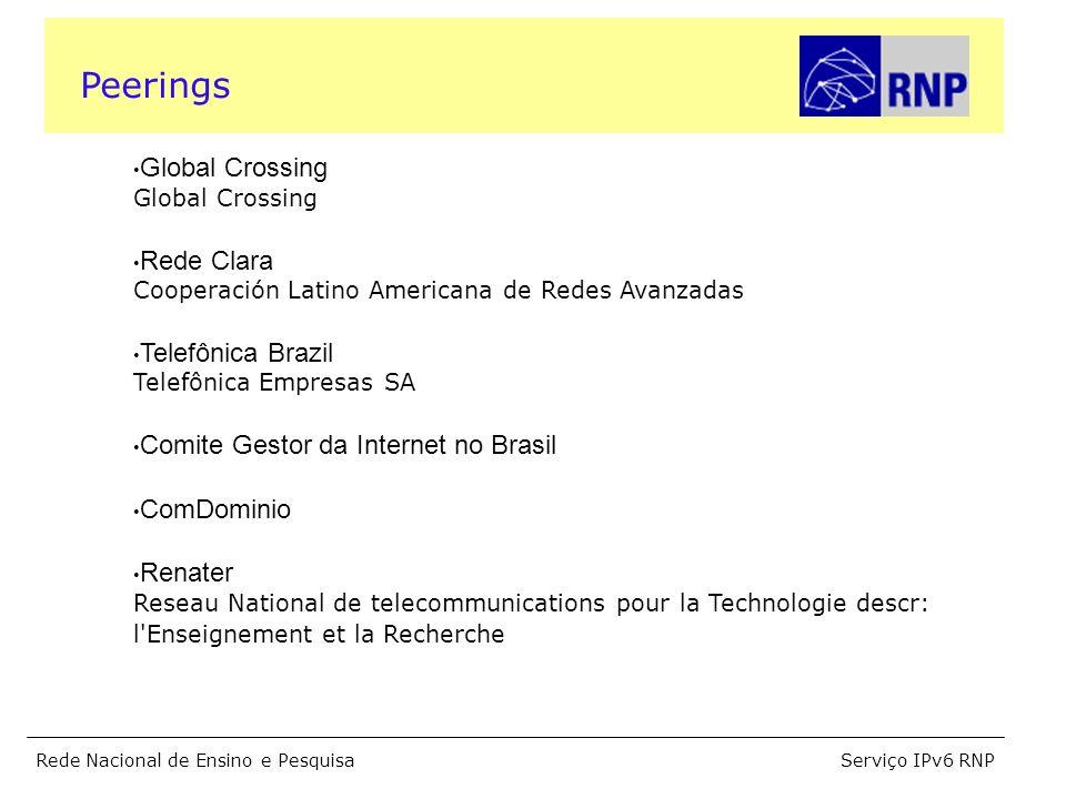 Serviço IPv6 RNPRede Nacional de Ensino e Pesquisa ESnet The Energy Sciences Network NTT Com / Verio NTT Communications USA RCCN Rede da Comunidade Cientifica Nacional / Portugal Peerings