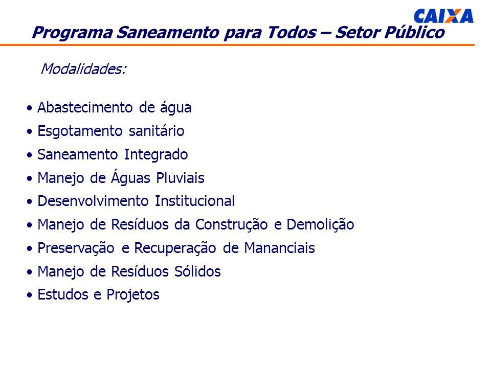 Programa Saneamento para Todos – Setor Público Modalidades: Abastecimento de água Esgotamento sanitário Saneamento Integrado Manejo de Águas Pluviais Desenvolvimento Institucional Manejo de Resíduos da Construção e Demolição Preservação e Recuperação de Mananciais Manejo de Resíduos Sólidos Estudos e Projetos