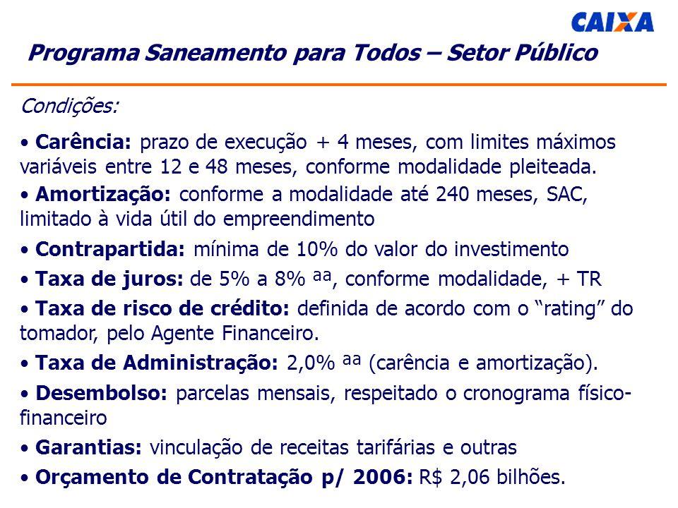 Programa Saneamento para Todos – Setor Público Condições: Carência: prazo de execução + 4 meses, com limites máximos variáveis entre 12 e 48 meses, conforme modalidade pleiteada.