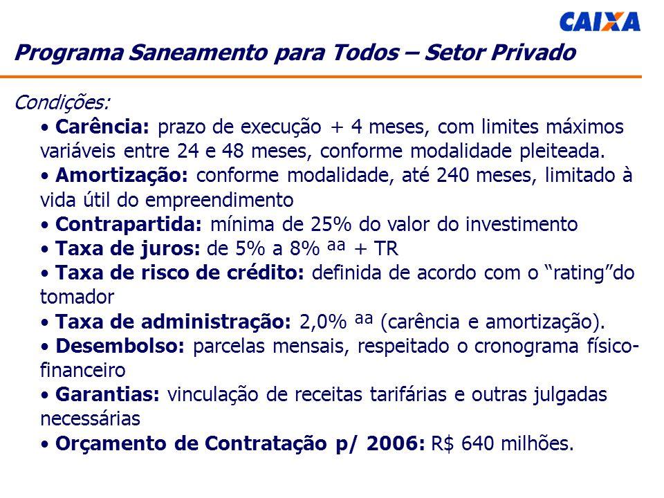 Programa Saneamento para Todos – Setor Privado Condições: Carência: prazo de execução + 4 meses, com limites máximos variáveis entre 24 e 48 meses, conforme modalidade pleiteada.
