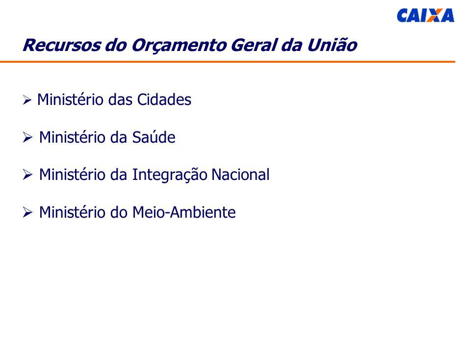 Recursos do Orçamento Geral da União Ministério das Cidades Ministério da Saúde Ministério da Integração Nacional Ministério do Meio-Ambiente