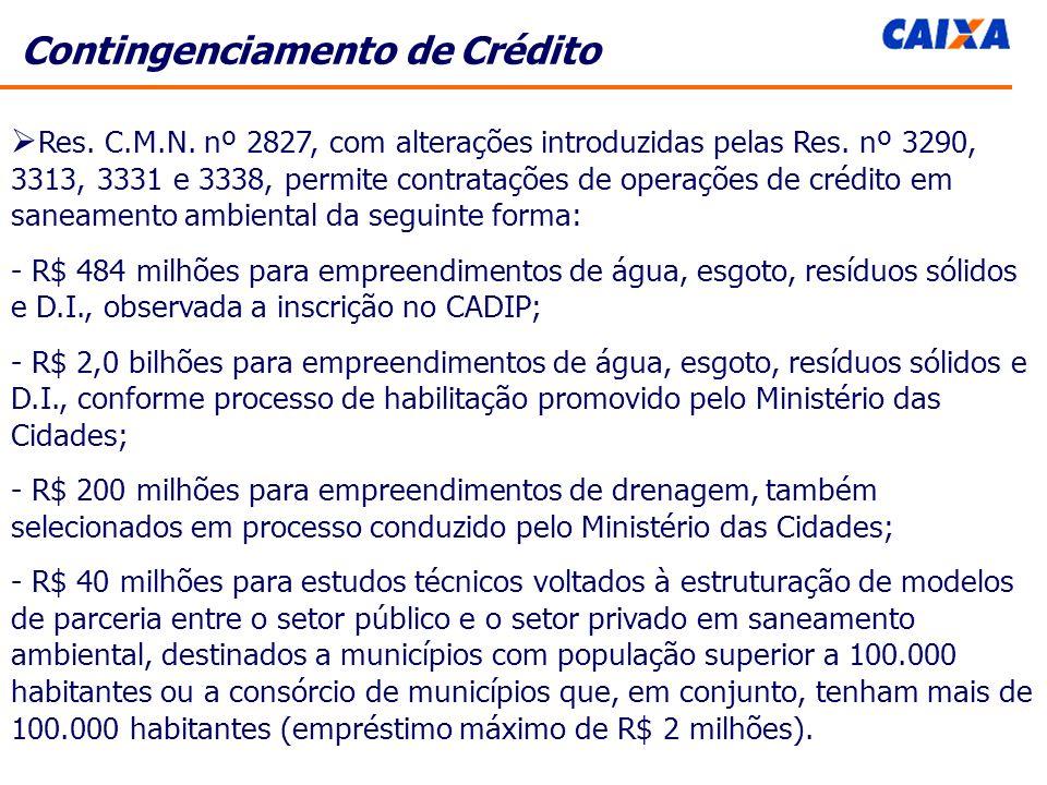 Contingenciamento de Crédito Res.C.M.N. nº 2827, com alterações introduzidas pelas Res.