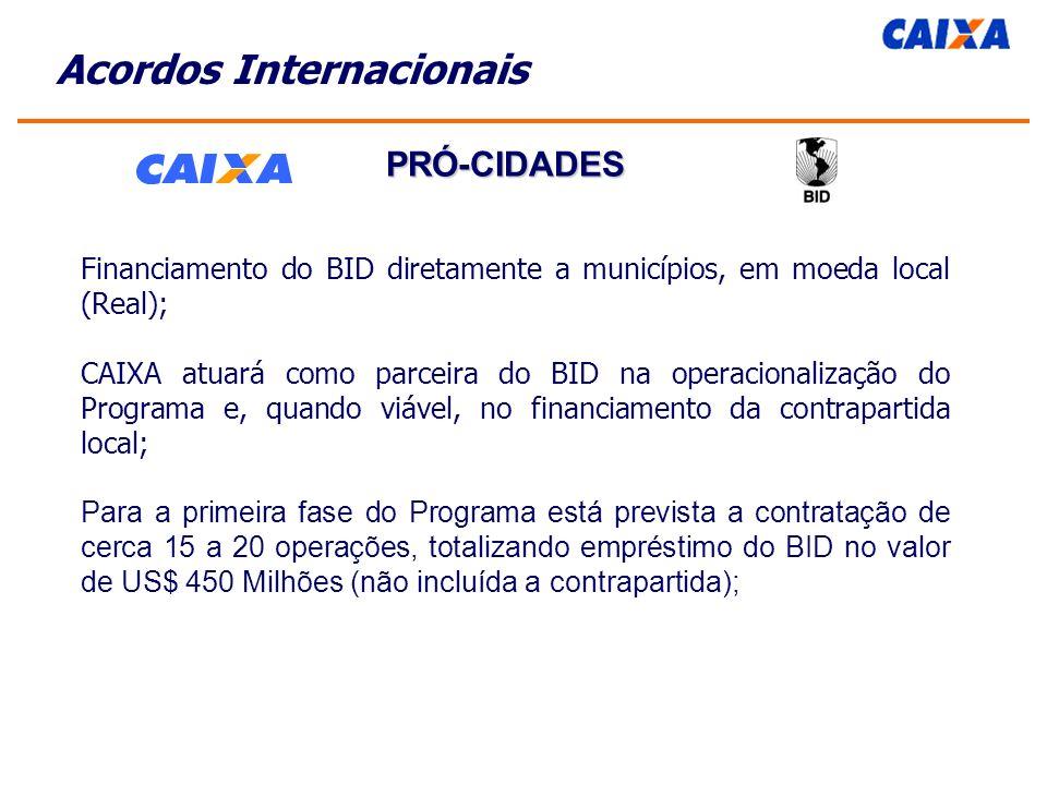 Financiamento do BID diretamente a municípios, em moeda local (Real); CAIXA atuará como parceira do BID na operacionalização do Programa e, quando viável, no financiamento da contrapartida local; Para a primeira fase do Programa está prevista a contratação de cerca 15 a 20 operações, totalizando empréstimo do BID no valor de US$ 450 Milhões (não incluída a contrapartida); Acordos Internacionais PRÓ-CIDADES