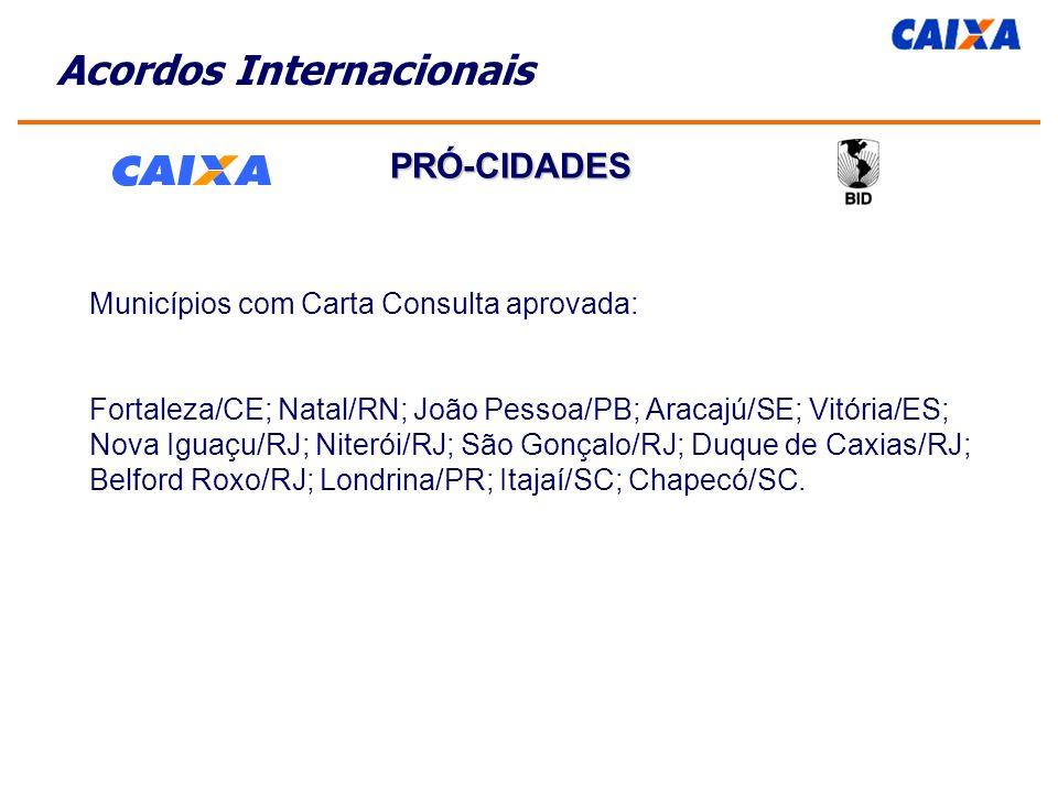 PRÓ-CIDADES Municípios com Carta Consulta aprovada: Fortaleza/CE; Natal/RN; João Pessoa/PB; Aracajú/SE; Vitória/ES; Nova Iguaçu/RJ; Niterói/RJ; São Gonçalo/RJ; Duque de Caxias/RJ; Belford Roxo/RJ; Londrina/PR; Itajaí/SC; Chapecó/SC.