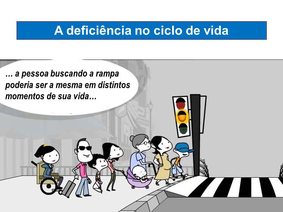 A deficiência no ciclo de vida … a pessoa buscando a rampa poderia ser a mesma em distintos momentos de sua vida…