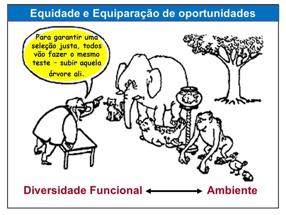 Diversidade Funcional Ambiente Para garantir uma seleção justa, todos vão fazer o mesmo teste – subir aquela árvore ali. Equidade e Equiparação de opo