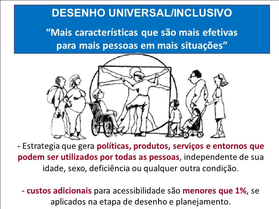 DESENHO UNIVERSAL/INCLUSIVO Mais características que são mais efetivas para mais pessoas em mais situações - Estrategia que gera políticas, produtos,