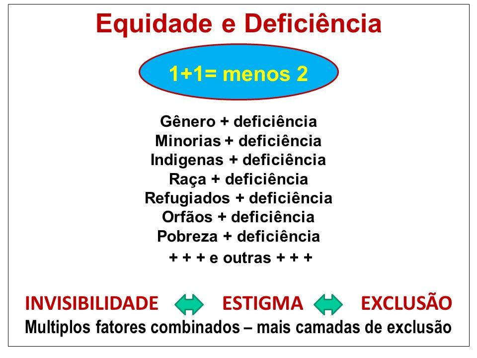 Equidade e Deficiência 1+1= menos 2 Gênero + deficiência Minorias + deficiência Indigenas + deficiência Raça + deficiência Refugiados + deficiência Or