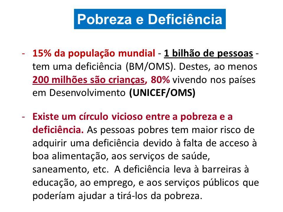 -15% da população mundial - 1 bilhão de pessoas - tem uma deficiência (BM/OMS). Destes, ao menos 200 milhões são crianças, 80% vivendo nos países em D