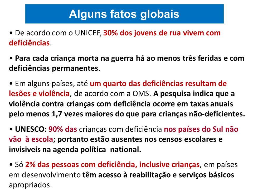 Alguns fatos globais De acordo com o UNICEF, 30% dos jovens de rua vivem com deficiências. Para cada criança morta na guerra há ao menos três feridas