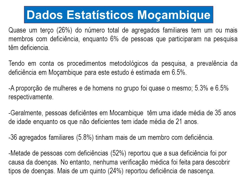 Quase um terço (26%) do número total de agregados familiares tem um ou mais membros com deficiência, enquanto 6% de pessoas que participaram na pesqui