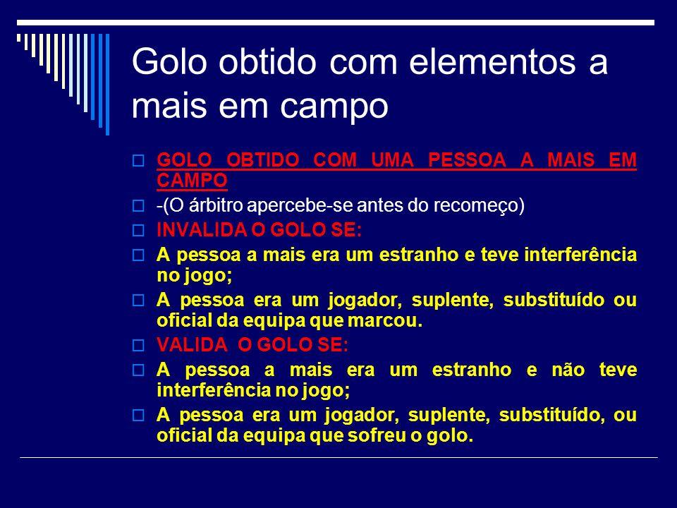 Golo obtido com elementos a mais em campo GOLO OBTIDO COM UMA PESSOA A MAIS EM CAMPO -(O árbitro apercebe-se antes do recomeço) INVALIDA O GOLO SE: A