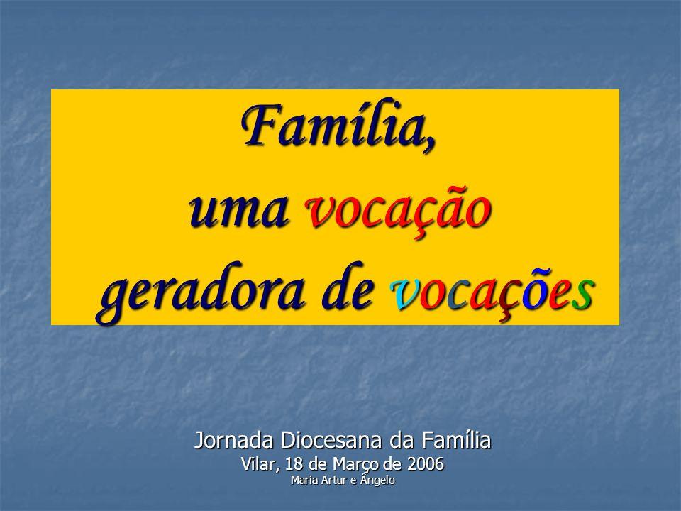 18-Mar-200622 Família: lugar de passagem vocacional A vocação matrimonial e familiar fica enriquecida quando os filhos encontram e assumem a sua própria vocação: Aqui tens, Senhor, o que me confiaste...