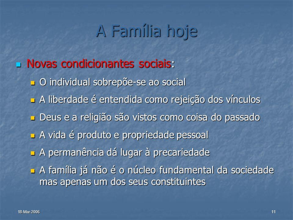 18-Mar-200611 A Família hoje Novas condicionantes sociais: Novas condicionantes sociais: O individual sobrepõe-se ao social O individual sobrepõe-se a