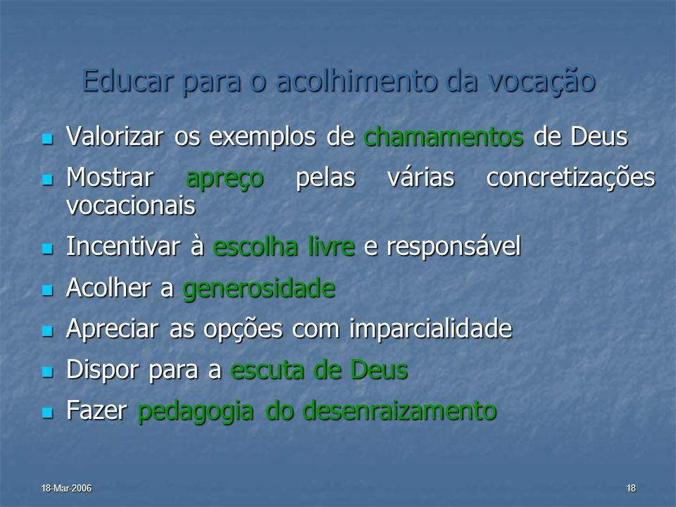 18-Mar-200618 Educar para o acolhimento da vocação Valorizar os exemplos de chamamentos de Deus Valorizar os exemplos de chamamentos de Deus Mostrar a