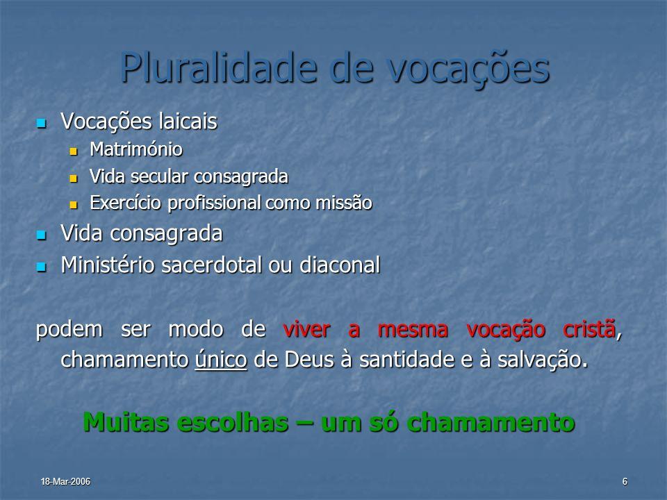 18-Mar-20066 Pluralidade de vocações Vocações laicais Vocações laicais Matrimónio Matrimónio Vida secular consagrada Vida secular consagrada Exercício