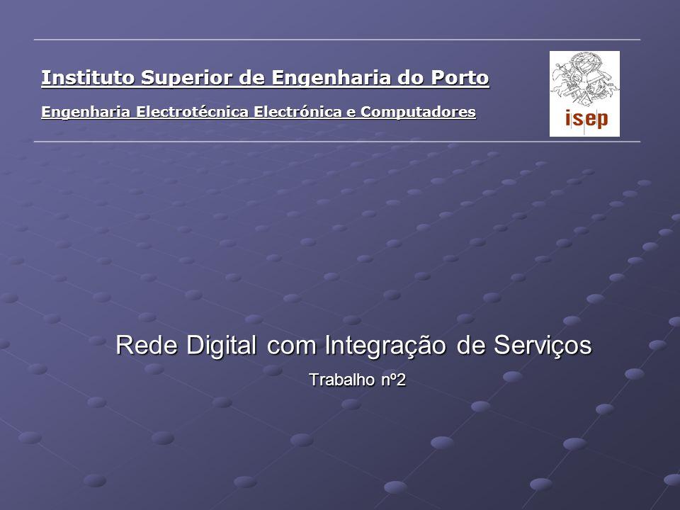 Introdução Desde os anos 80, que existe a rede telefónica RDIS em alguns países europeus.
