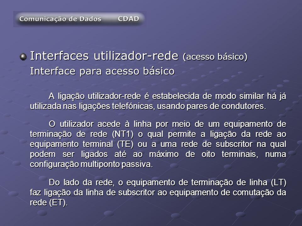 Interfaces utilizador-rede (acesso básico) Interface para acesso básico A ligação utilizador-rede é estabelecida de modo similar há já utilizada nas l