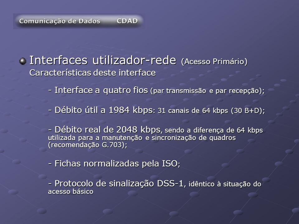 Interfaces utilizador-rede (Acesso Primário) Características deste interface - Interface a quatro fios (par transmissão e par recepção); - Débito útil