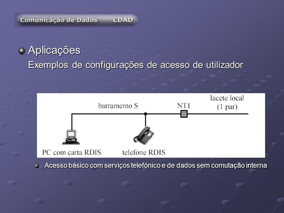 Aplicações Exemplos de configurações de acesso de utilizador Acesso básico com serviços telefónico e de dados sem comutação interna