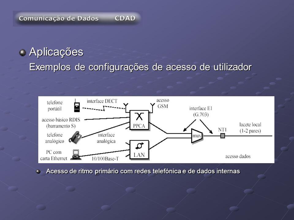Aplicações Exemplos de configurações de acesso de utilizador Acesso de ritmo primário com redes telefónica e de dados internas