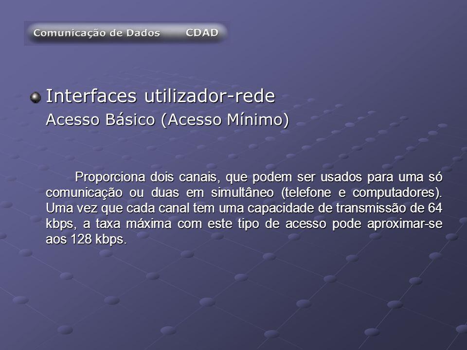 Interfaces utilizador-rede Acesso Básico (Acesso Mínimo) Proporciona dois canais, que podem ser usados para uma só comunicação ou duas em simultâneo (