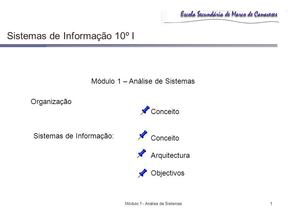 Módulo 1 - Análise de Sistemas2 Tecnologias da Informação e Comunicação Organização Pessoas Tecnologia Tarefas Estrutura Estratégia O que é que circula dentro de uma organização