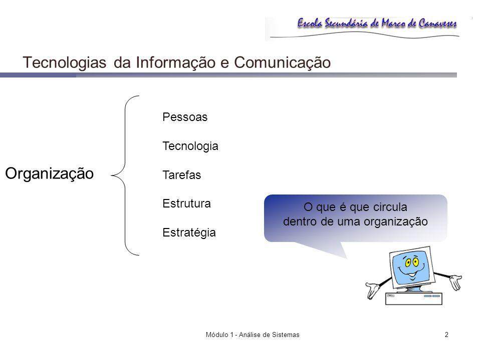 Módulo 1 - Análise de Sistemas2 Tecnologias da Informação e Comunicação Organização Pessoas Tecnologia Tarefas Estrutura Estratégia O que é que circul
