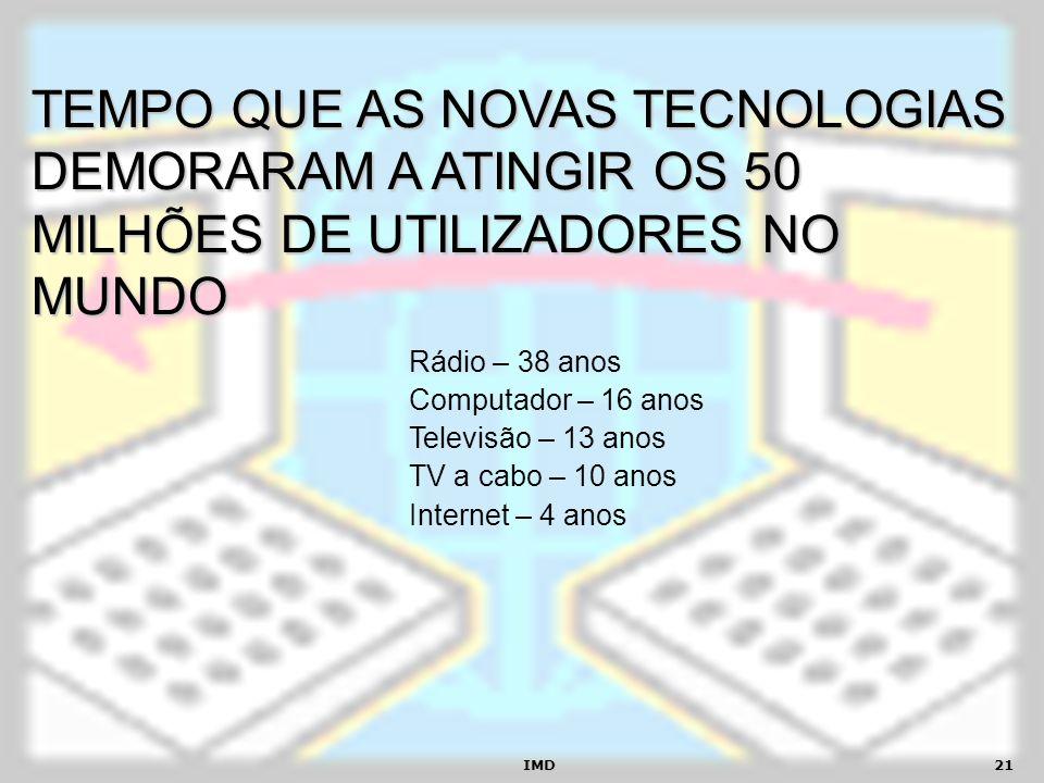 IMD21 TEMPO QUE AS NOVAS TECNOLOGIAS DEMORARAM A ATINGIR OS 50 MILHÕES DE UTILIZADORES NO MUNDO Rádio – 38 anos Computador – 16 anos Televisão – 13 an