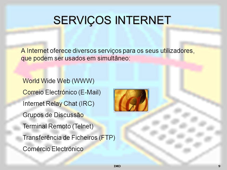 IMD20 COMÉRCIO ELECTRÓNICO A partir de 1994 a Internet amplia as suas funções Torna-se um meio de comercialização de produtos e serviços.