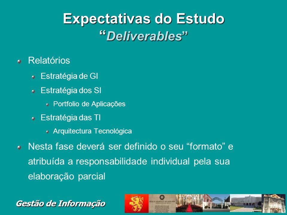Gestão de Informação Expectativas do Estudo Deliverables Relatórios Estratégia de GI Estratégia dos SI Portfolio de Aplicações Estratégia das TI Arqui