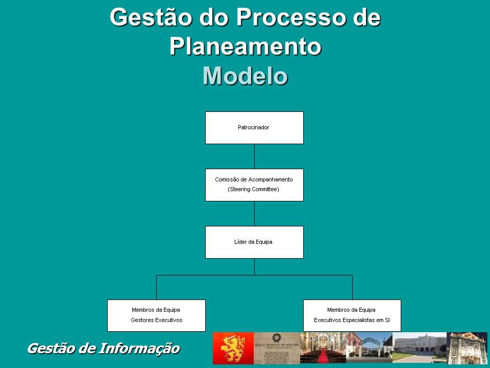 Gestão de Informação Gestão do Processo de Planeamento Modelo