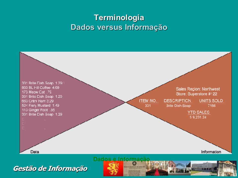Gestão de Informação Terminologia Informa ç ão Conjunto de dados que quando fornecidos de forma e em tempo adequado, melhoram o conhecimento da pessoa