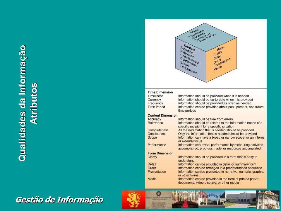Gestão de Informação Dados e Informação Terminologia Dados versus Informação