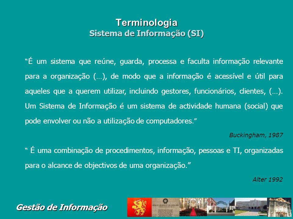 Gestão de Informação Dados, Informação e Conhecimento