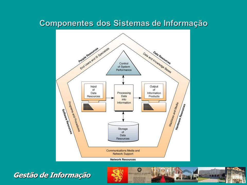 Gestão de Informação Terminologia Tecnologia de Informa ç ão (TI) Conjunto de equipamentos e suportes l ó gicos (hardware e software) que permitem exe