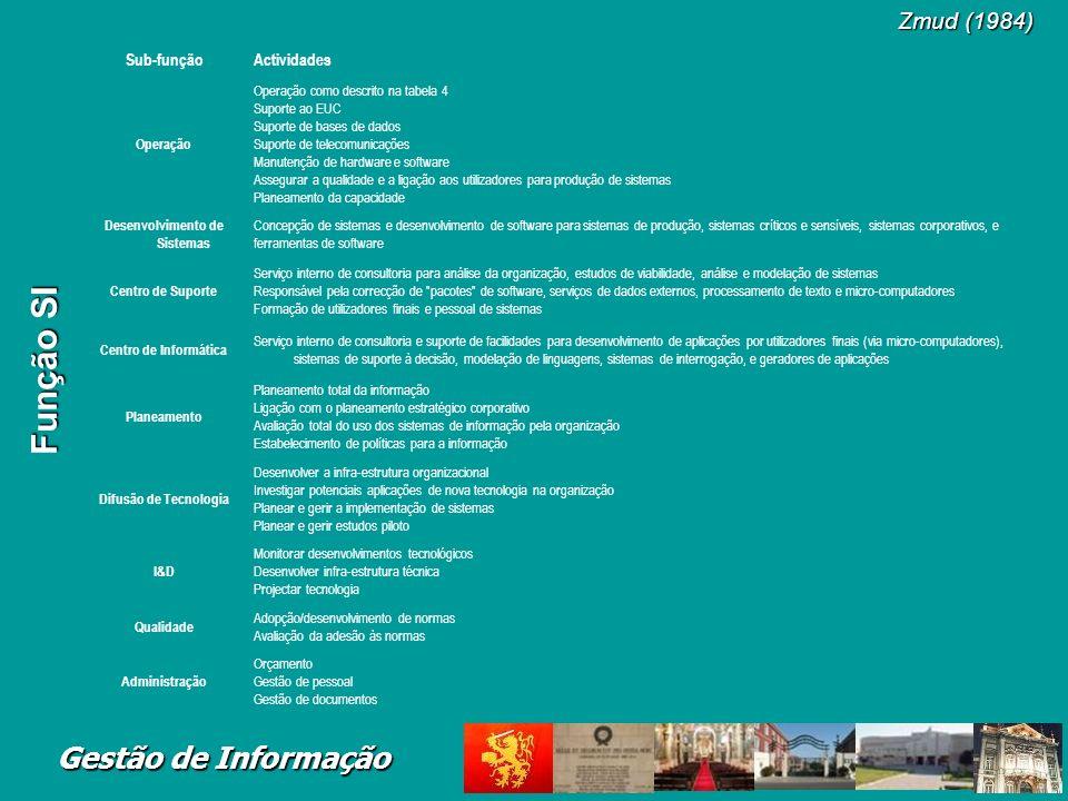 Gestão de Informação Terminologia Planeamento de Sistemas de Informa ç ão (PSI) Conjunto de actividades associadas com a identificação de políticas, d