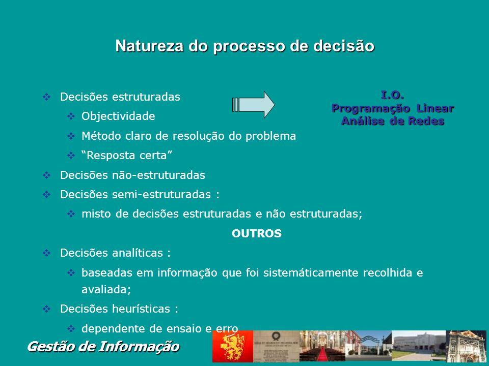 Gestão de Informação Gestão de Sistemas de Informação ou Gestão do Recurso Informação