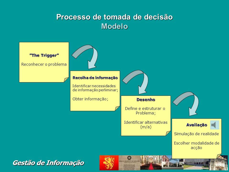 Gestão de Informação Natureza do processo de decisão Decisões estruturadas Objectividade Método claro de resolução do problema Resposta certa Decisões