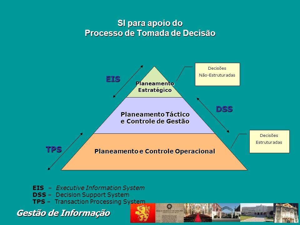 Gestão de Informação Desenho Define e estruturar o Problema; Identificar alternativas (m/a) Recolha de informação Identificar necessidades de informaç