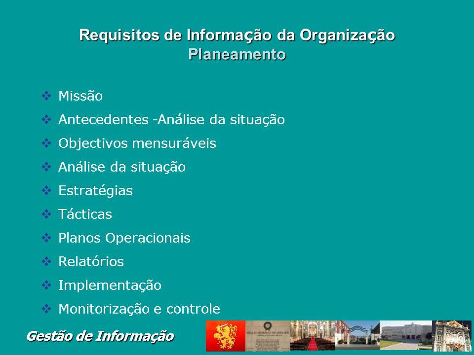 Gestão de Informação Requisitos de Informa ç ão da Organiza ç ão Planeamento Missão Antecedentes -Análise da situação Objectivos mensuráveis Análise da situação Estratégias Tácticas Planos Operacionais Relatórios Implementação Monitorização e controle