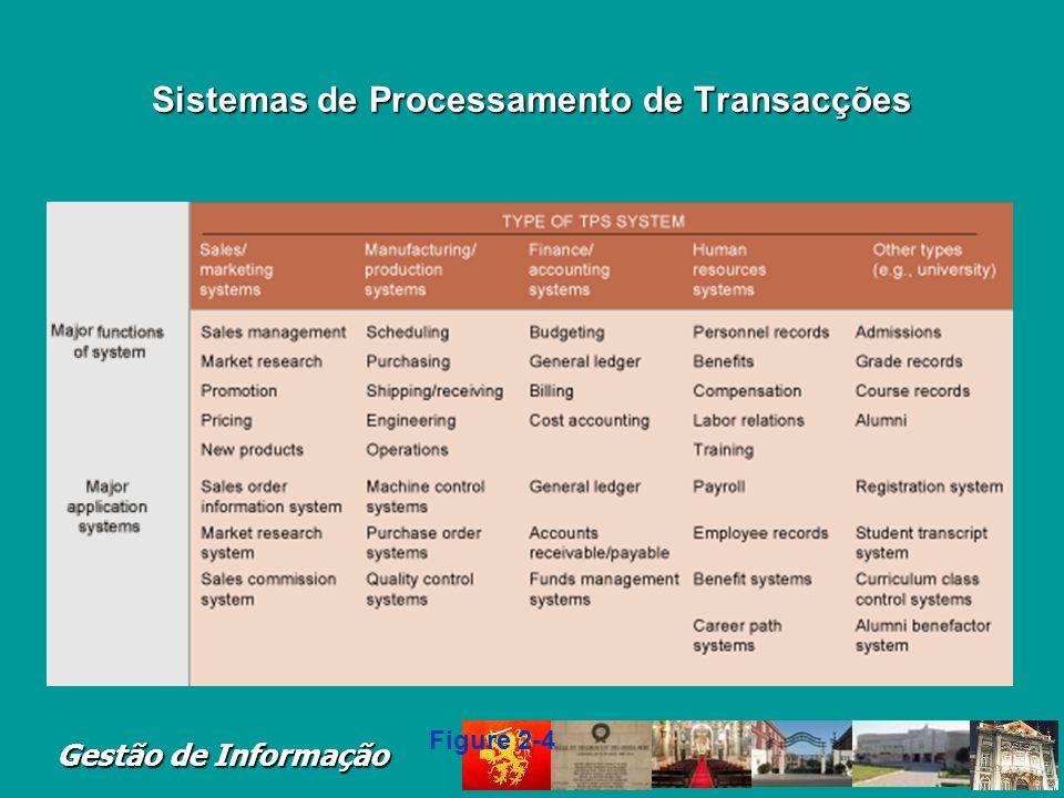 Gestão de Informação Tipos de Sistemas de Informa ç ão Transaction Processing Systems Principal sistema ao nível operacional Registo de transacções di