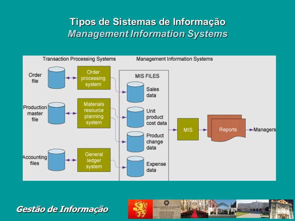 Gestão de Informação Tipos de Sistemas de Informa ç ão Management Information Systems Tipos: Bases de Dados Sistemas de Controle: monitorização e repo