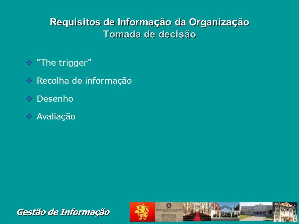 Gestão de Informação Requisitos de Informa ç ão da Organiza ç ão Planeamento Missão Antecedentes -Análise da situação Objectivos mensuráveis Análise d