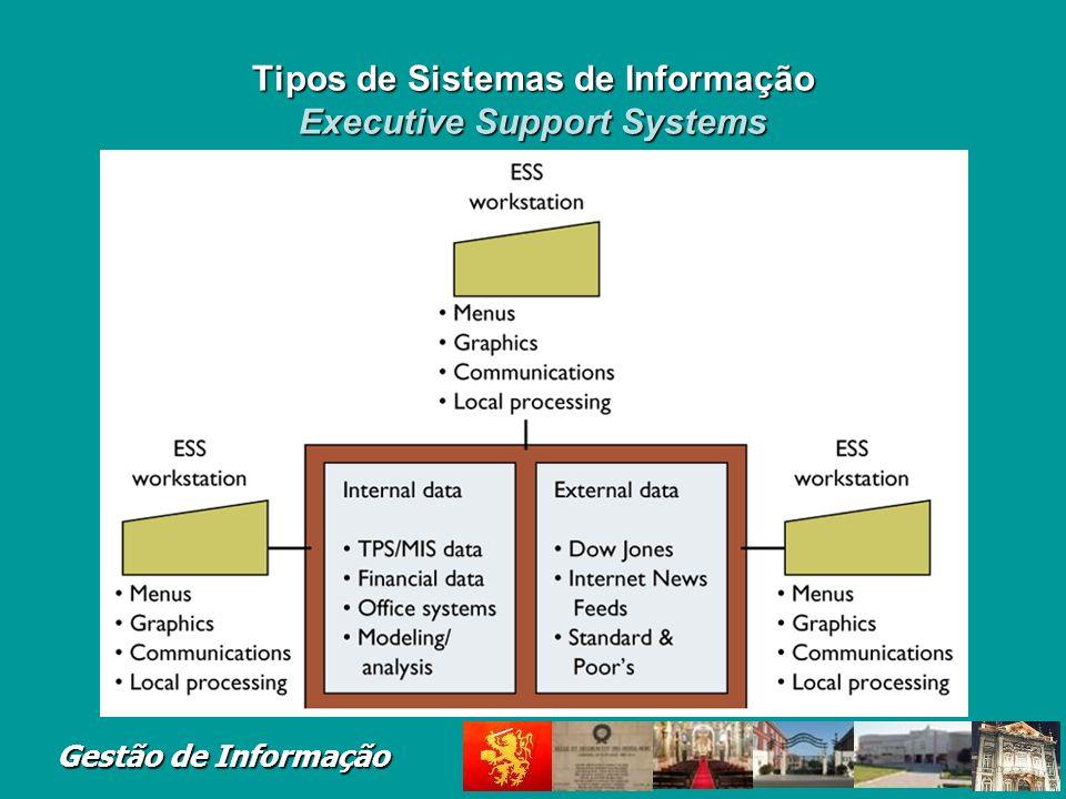 Gestão de Informação Tipos de Sistemas de Informa ç ão Executive Support Systems ESS ou EIS Fácil acesso a dados internos e externos Orientado para as