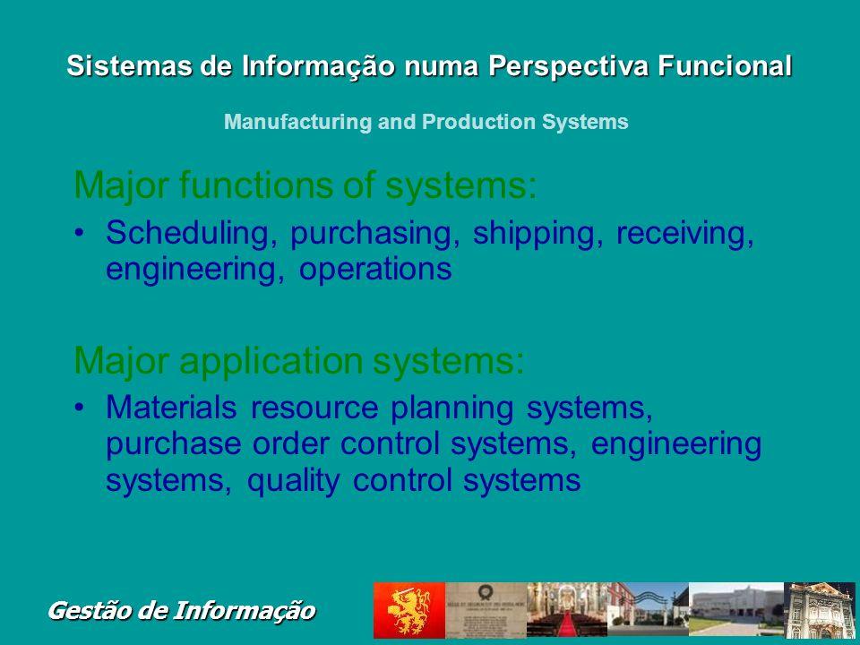 Gestão de Informação Sales and Marketing Systems Sistemas de Informação numa Perspectiva Funcional